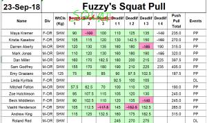 squat pull result